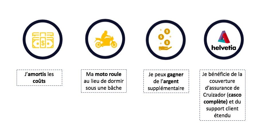 Cruizador_avantages pour les propriétaires de moto