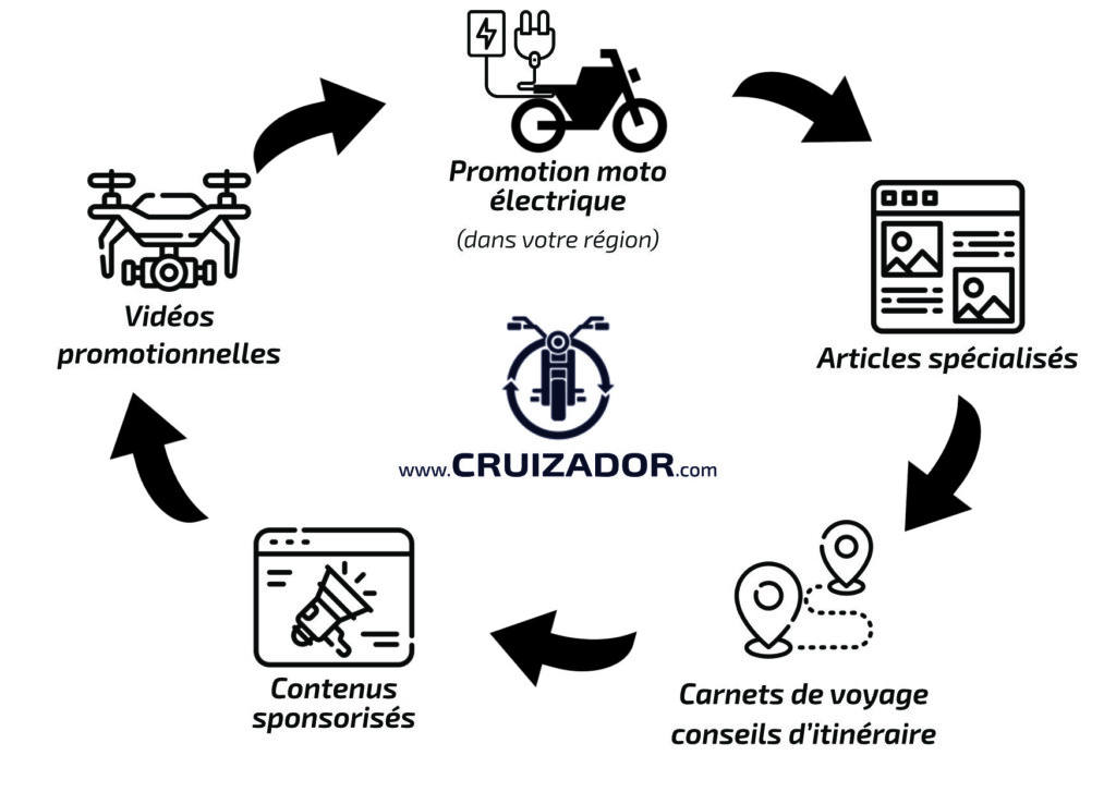 cruizador-value-proposition-tourism