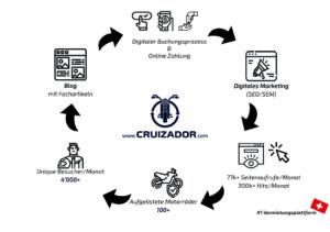 Cruizador_Flyer_Dealership_2021_DE