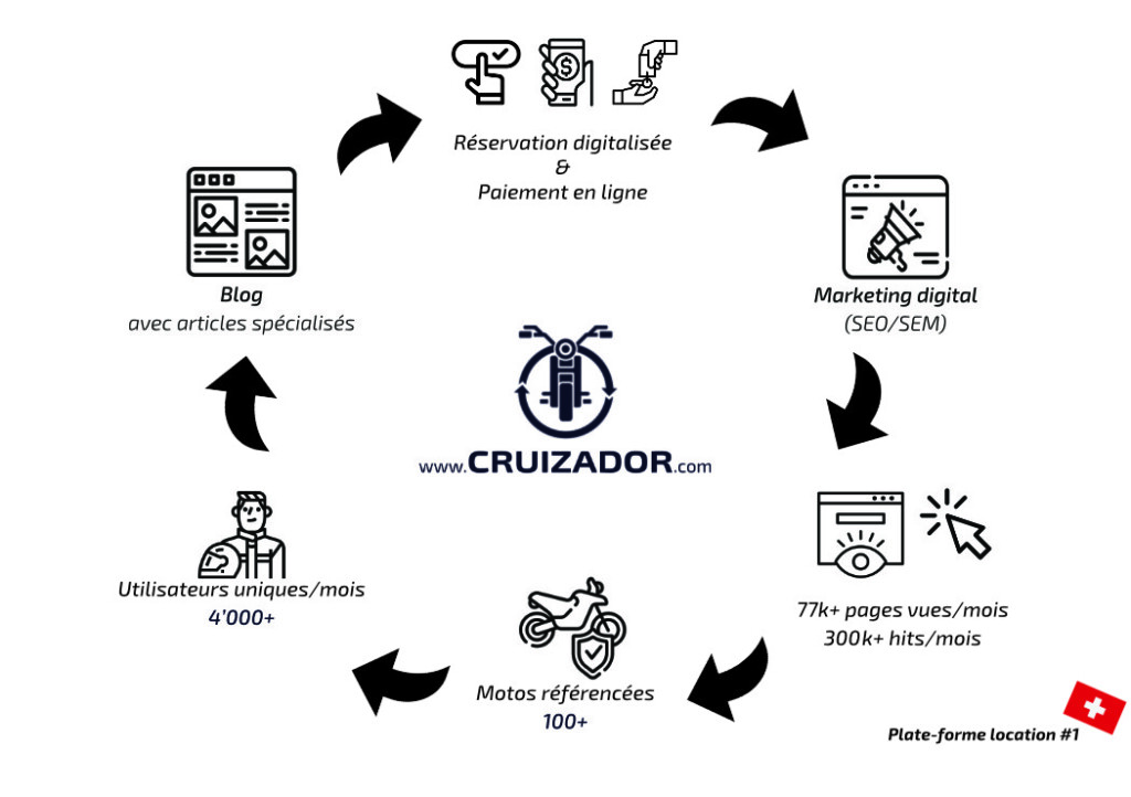 Cruizador_Flyer_Dealership_2021_FR